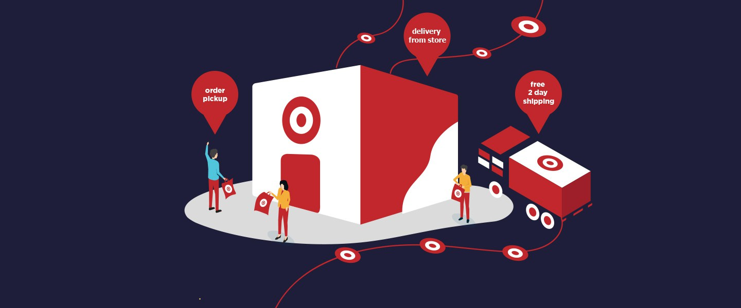 Target Corp Ecommerce