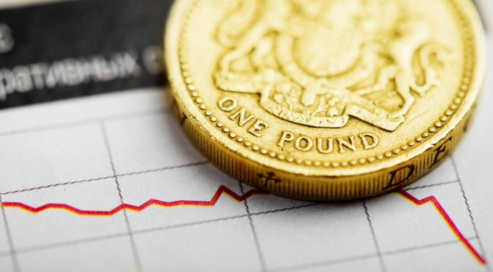 The UK's consumer prices index surged by 3.2% in the 12 months to August